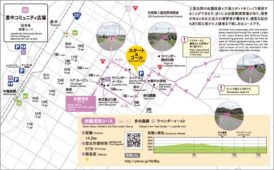 田園青龍コース