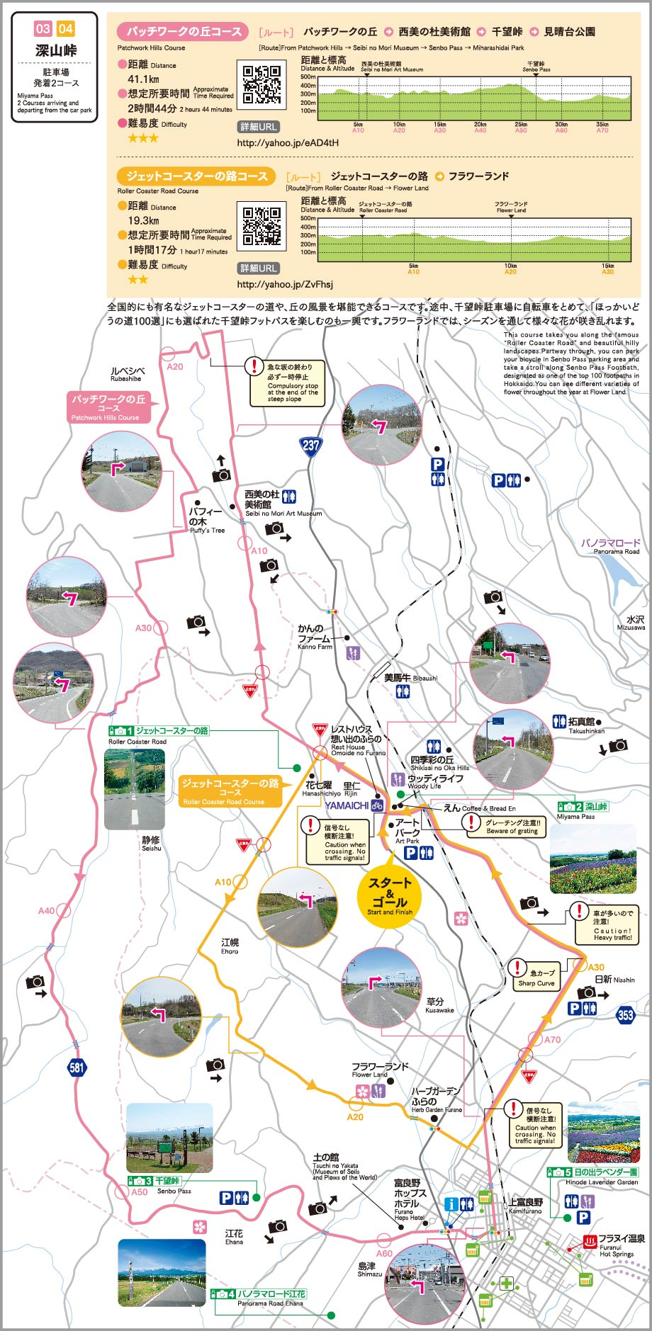 cyclingmap-patch-roller-80